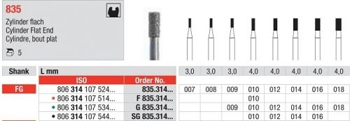 Diamond Instruments 856/021-023