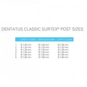 Dentatus Gold Plated Posts