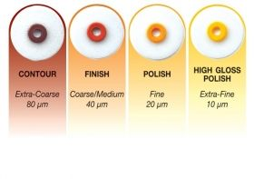 OptiDisc® Finishing and Polishing Discs